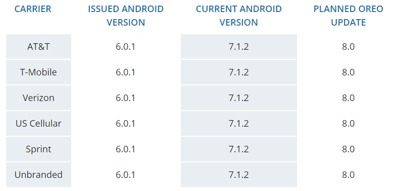 Galaxy S7_ S7 Edge_ la espera casi ha terminado para Android Oreo
